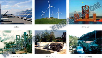 Vantagens e Desvantagens das Energias Renovaveis