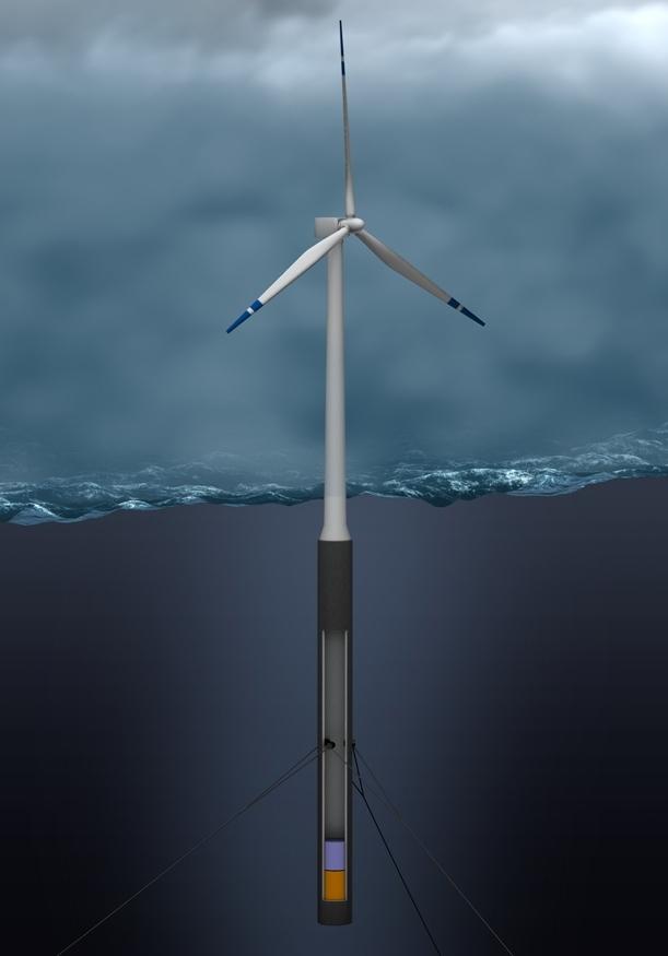 Aerogerador Flutuante da Siemens