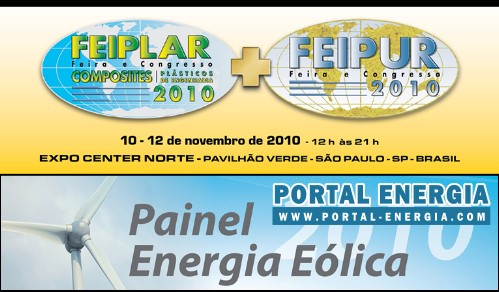 Painel Energia Eolica