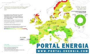 Livro Energias Renováveis