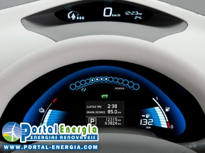 Nissan Leaf Painel Controlo