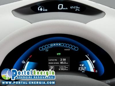 Nissan Leaf Painel Controlo