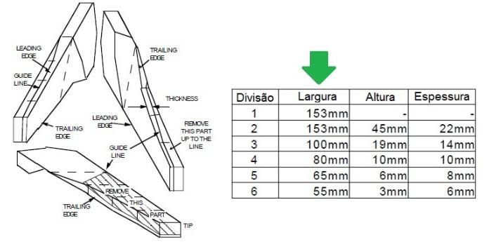 Construcao Pas Madeira para Aerogerador 8