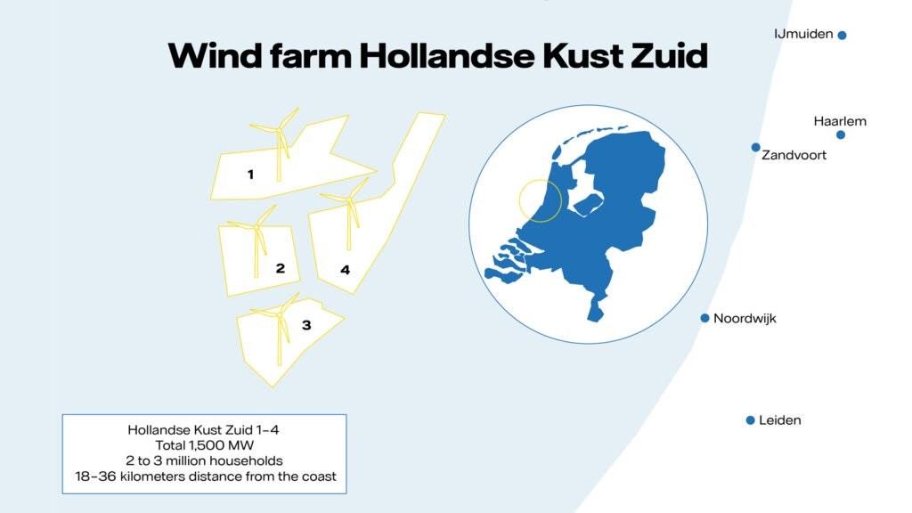 Esquema do Parque Eólico Marítimo Hollandse Kust Zuid. Imagem: Vattenfall
