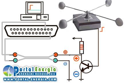 anemometro-electronico-esquema