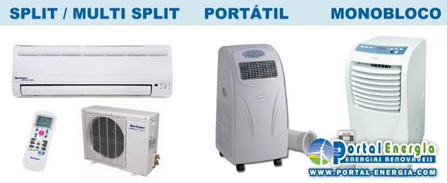 Guia de compra Ar Condicionado - Tipos de equipamentos