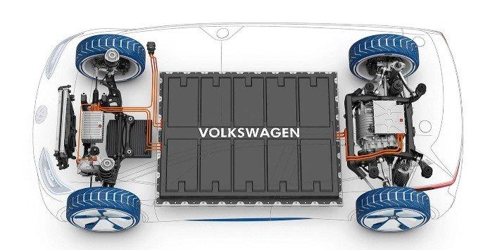 Arquitetura MEB Volkswagen