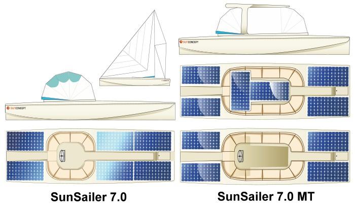 barco-energia-solar-sunconcept-modelos-sunsailer