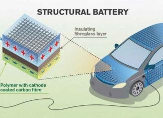 Nova tecnologia carros elétricos