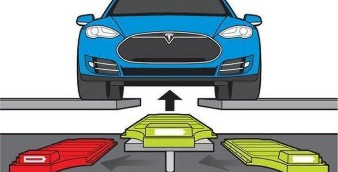 Bateria Fluxo AR - Substituição de Bateria em Carros Elétricos