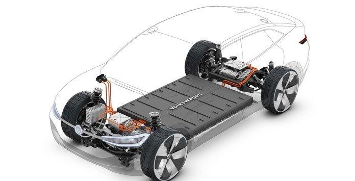 Baterias de Lítio em Automóveis Elétricos