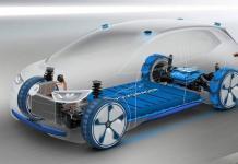 Carros Elétricos Volkswagen