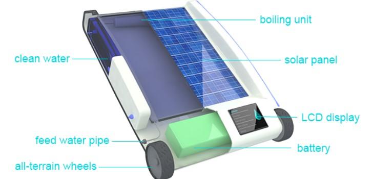 desonelador-dessalinizador-portatil-esquema
