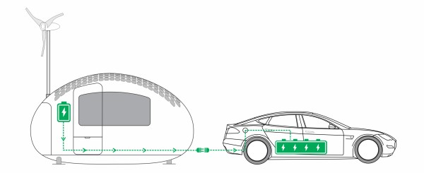 ecocapsule-eletric-car