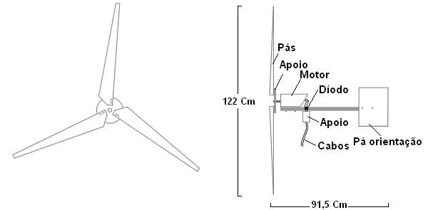 Esquema construção micro turbina eólica