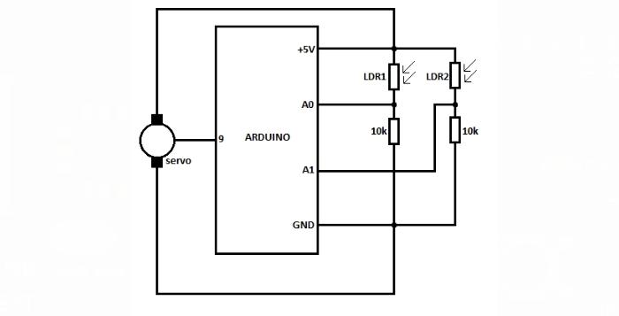 esquema elétrico controlador solar