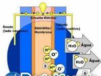 hidrogenio