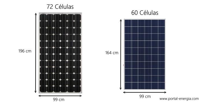 Tamanhos e medidas dos Painéis Solares Fotovoltaicos (60 células Vs 72 células)