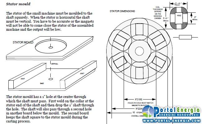 micro-aerogerador-livro-exemplo