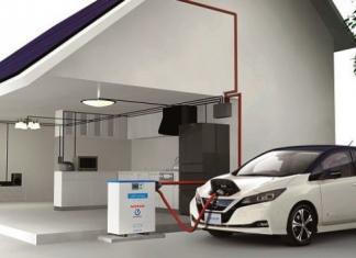 Nissan Leaf V2G