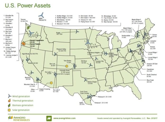 Mapa dos parques eólicos de Iberdrola nos EUA