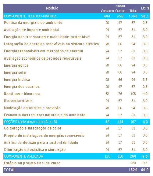 plano-curricular-energias-renovaveis
