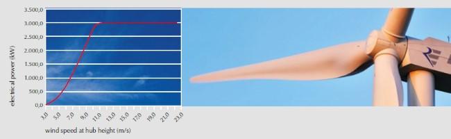 repower-technical-data-3m122