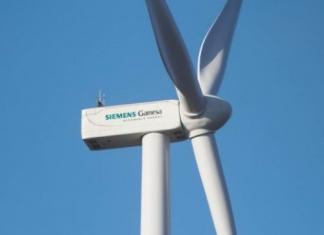 Siemens Gamesa SGRE
