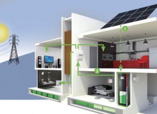 Tipologia ligação e interligação de Micro-Aerogerador e Painel Solar