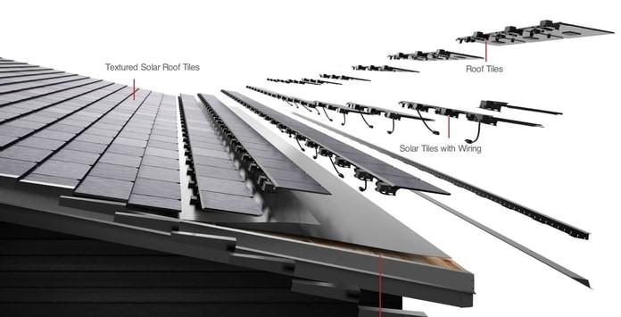 Terceira Geração Telhas Solares Tesla