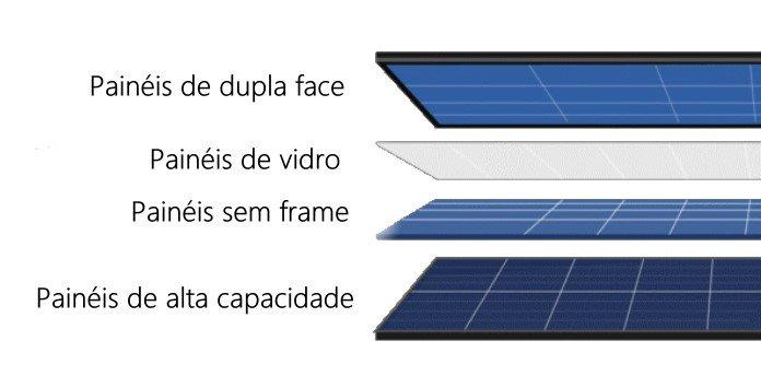 Tipos de Painéis Solares Fotovoltaicos