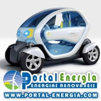 Veiculo Electrico Twizy Renault