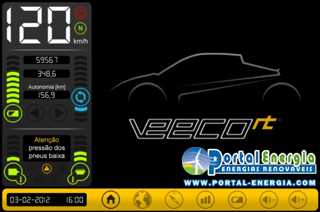 veeco-carro-desportivo-electrico-interface